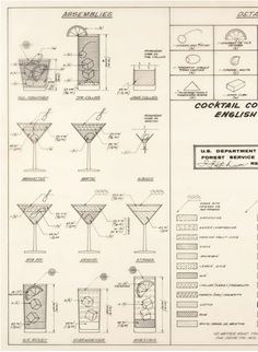 1974 Cocktail Construction Chart from the Department of Agriculture. Forest Service. Region 8. Full picture