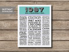 30th Birthday Poster 1987 Poster 1987 Facts by shopmarigoldlane