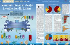 Infography-Hotels Infographics, Map, Editorial Design, Information Graphics, Infographic, Cards, Infographic Illustrations, Maps, Info Graphics