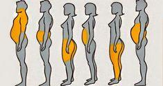 6-types-dobesite-et-6-solutions-pour-maigrir