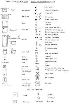 090311 1323 themeaningo8 blueprint the meaning of symbols 090311 1323 themeaningo8 blueprint the meaning of symbols guidelines for interior design pinterest symbols malvernweather Gallery