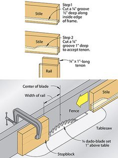 Make stronger doors with your tablesaw