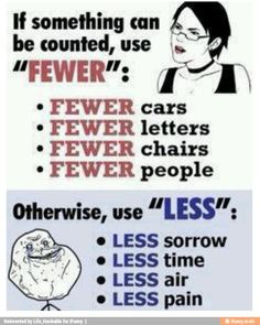 Fewer vs less