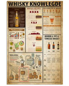 Whisky Knowledge shirts, apparel, posters are available at Bright Graphic T-Shirt. Cocktail Drinks, Cocktails, Alcoholic Drinks, Beverages, Scotch, Alcohol Drink Recipes, Cigars And Whiskey, Schnapps, Interesting Information