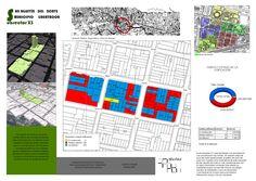 Análisis urbano a través de herramientas SIG
