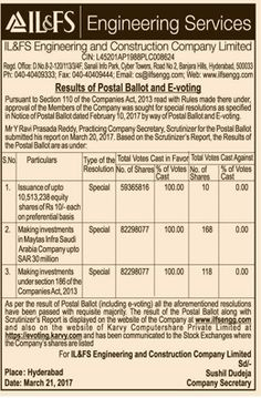 Book E-Voting Notice ad in all newspaper via releaseMyAd. You can get e-voting notice advertising rates online instantly.
