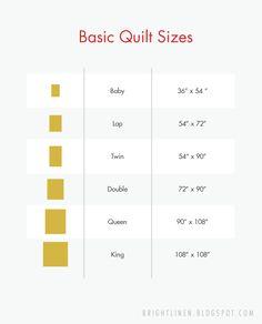 http://brightlinen.blogspot.com/2014/03/basic-quilt-sizes.html
