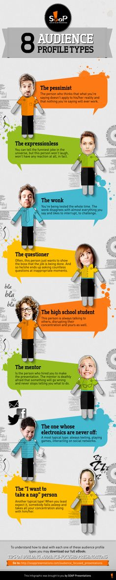 8 Audience Profile Types you can Run into when Delivering a #Presentation #Infographic