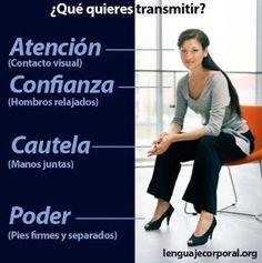 Reading Body Language, Motivation Psychology, Mindfulness Coach, Coaching, Science Facts, Always Learning, Emotional Intelligence, Human Resources, Anti Aging Skin Care