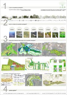 poster, arquitetura paisagista, JAG, behance portfolio review