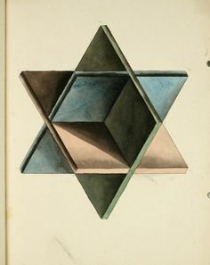 Manly Palmer Hall Collection of Alchemical Manuscripts. 1500-1825 (1600).