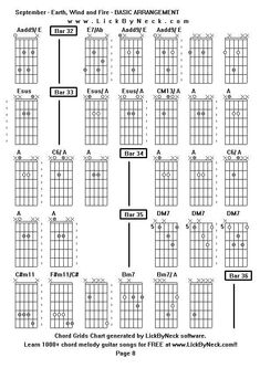 TRIUMPH ROCK GUITAR TAB TABLATURE DOWNLOAD SOFTWARE TUITION