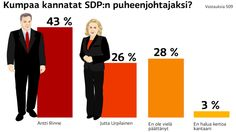 @ Stina Tuominen