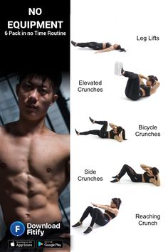 Full Body Workout Routine, Gym Workout Chart, Best Workout Plan, Abs Workout Video, Insanity Workout, Gym Workout For Beginners, Gym Workout Tips, At Home Workouts, Boxing Workout