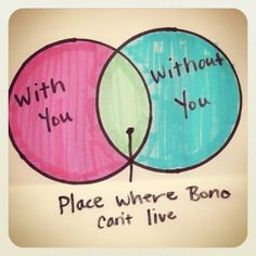 Bono venn