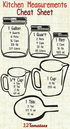 Kitchen Measurements Cheat Sheet... .... Please save this pin! .... Because For Real Estate Investing - Visit! http://OwnItLand.com