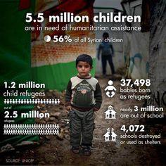Infographic: Syria's Children of War - NBC News.com