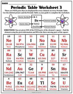 Periodic table basics worksheet answer key education pinterest worksheet periodic table worksheet 3 urtaz Choice Image