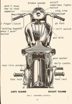 The most dangerous part of a motorcycle is the nut between the seat and handlebars