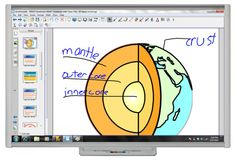 interactive whiteboard apps - Children can use the pen to add annotation/labels to diagrams/images.