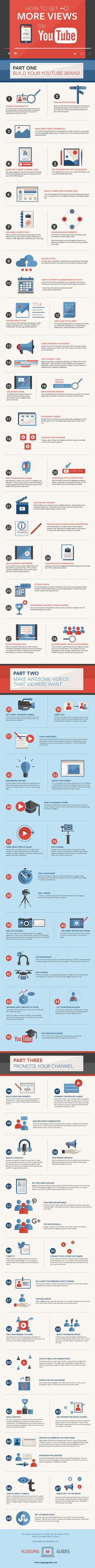 This infographic provides some key tips to help you get more views with your YouTube content.