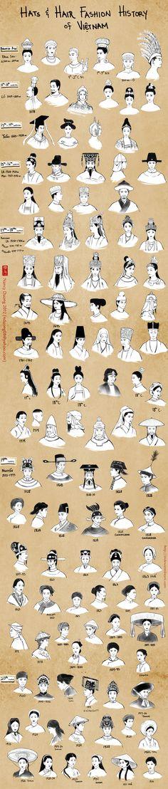 Hats and Hair Fashion History: Vietnam by ~lilsuika on deviantART http://viaggivietnam.asiatica.com/