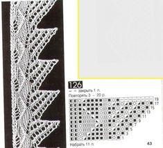 Кайма спицами - запись пользователя marinka1961 (МАРИНА) в сообществе Вязание спицами в категории Вязание спицами для начинающих