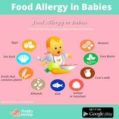 An allergic reaction in babies can occur due to several reasons. It usually takes place when the body has an unfavorable reaction to a usually harmless material e.g., a soap, or certain food.   #motherhood #mother #parenting #parentingstyle #Parentingapp #momblog #momwrites #motivation #grow #baby #mothersmotivation #toddler #babycare #pregancy #happymoms #pakistan #foodallergy #babyfood #allergyinbabies Exclusive Breastfeeding, Nutritional Requirements, Food Charts, Pregnant Diet, Dear Mom, Parenting Styles, Happy Mom, Foods To Avoid, Food Allergies