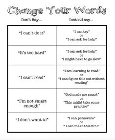 """The """"Change Your Words Chart"""": A Tool for Helping Your TCKs Develop Positive Thought Patterns — TCK Training Self Esteem Activities, Counseling Activities, Emotions Activities, School Counseling, Negative Words, Negative Self Talk, Therapy Worksheets, Therapy Activities, Class Activities"""