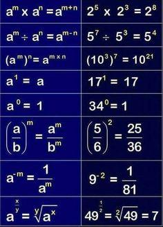 Ejercicios | Matemática | Pinterest | Math, Algebra and Physics