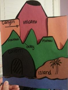 My first pinterest-worthy creation! 3rd grade landforms. Staple 6 sheets of construction paper together and cut away each landform. (Students may save room for definitions)