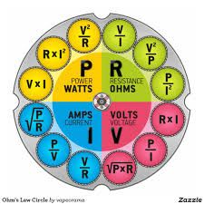 Typical Ohms Law Wheel