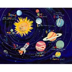 You'll love the Outer Space Canvas Art at Wayfair - Great Deals on all Baby & Kids products with Free Shipping on most stuff, even the big stuff.