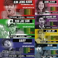 Running Man Stats.... It's a great variety show. I disagree with Gary's stats! They should be much higher. As well as Ji Hyo's Intelligence ratings.