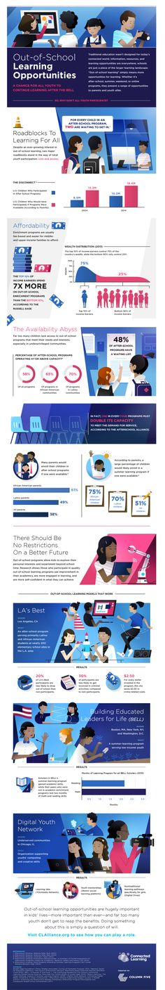 Educational Equity and Out-of-School Learning Infographic - http://elearninginfographics.com/educational-equity-out-of-school-learning-infographic/