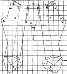 Thorsberg Trouser Pattern: by Karl Schlabow. Viking Men: Trousers , by Hilde Thunem