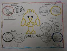 LA CLASE DE MIREN: mis experiencias en el aula: Proyecto ANIMALES GRANJA Colegio Ideas, Farm Unit, 4 Kids, Preschool, Cute Animals, Bullet Journal, Education, Google, Tea