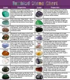 gemstones and their meanings | ... their metaphysical meaning. Information on both sides. Measures 8 1/2