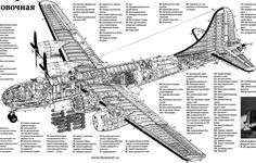 B-29 - Russian diagram
