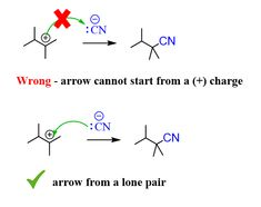 Curved arrows and rules for drawing resonance structures