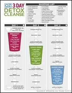 Doctor Oz Cleanse