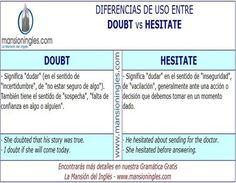 Diferencia de uso entre Doubt y Hesitate