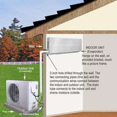 Our Amvent ductless mini split ac and heat pump system covers up to 1200 square feet of space. Mini Split Ac, Split System Air Conditioner, Garage Air Conditioner, Heat Pump System, Cooling System, Heating Systems, Aquaponics System, Hydroponics, Aquaponics Plants