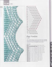 The Magic of Shetland Lace Knitting - 紫苏 - 紫苏的博客 - Strickmuster Anleitung Lace Knitting Stitches, Lace Knitting Patterns, Knitting Charts, Lace Patterns, Baby Knitting, Stitch Patterns, Tricot D'art, Knit Edge, Crochet Lace