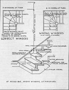 Best Exterior Stair Detail Drawings Stairs Pinned By Www 400 x 300
