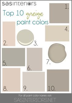 10 Favorite Greige Colors… Colors Include: 1. Sherwin Williams Mega Greige 2. Valspar Woodrow Wilson Putty 3. Benjamin Moore Hazy Skies 4. Sherwin Williams Canvas Tan 5. Behr Granite Boulder 6. Glidden Martha Stewart Sharkey Gray 7. Benjamin Moore Gallery Buff (that's my color!) 8. Valspar Bay Sands 9. Behr Mineral 10. Sherwin Williams Perfect Greige | best stuff