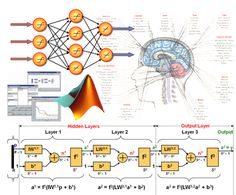 Training on Artificial Intelligence : Neural Network & Fuzzy Logic ...