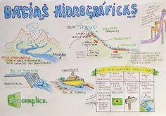EU ESCOLHI ESTUDAR: BACIAS HIDROGRAFICAS - MAPA MENTAL
