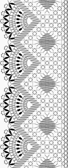 EGY RÉGI CSIPKE KÖRMÖCBÁNYÁRÓL Bobbin Lace 'pricking' (pattern showing where the pins go to anchor the lace as it is made)
