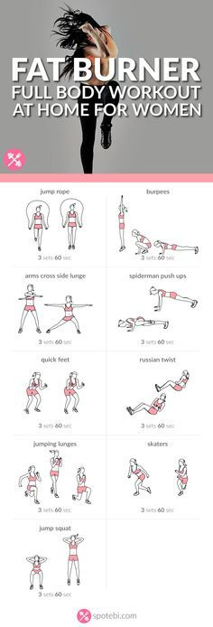 Increase your stamina and endurance with this bodyweight fat burner routine for women. A 30 minute full body workout to tone, tighten and sculpt your body.